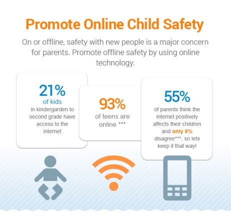 Promote Online Child Safety
