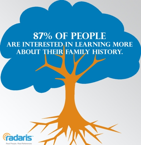 Family History Mini-Infographic