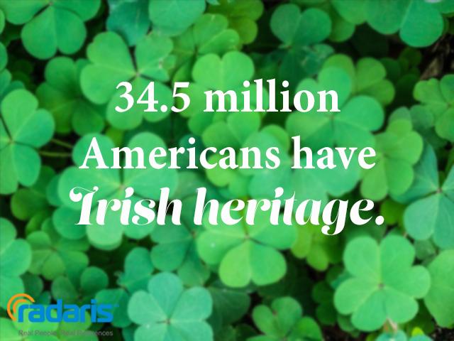 St. Patrick's Day Statistics