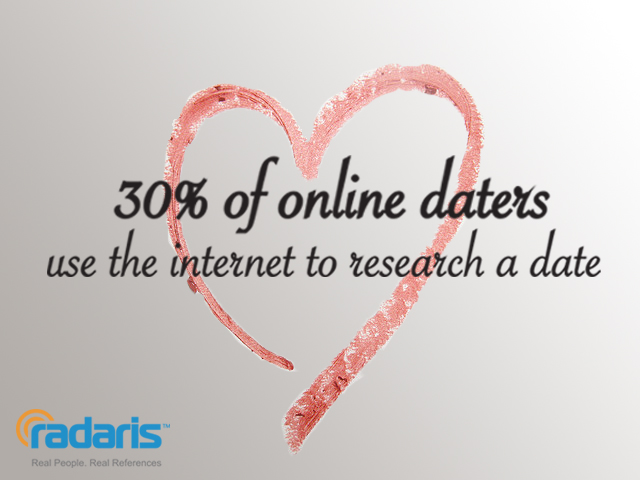 online dating phone safety Scary situations can pop up for anyone in the dating world — female or male, online or not that's why everyone who is part of that world must take some basic steps to ensure their physical safety.