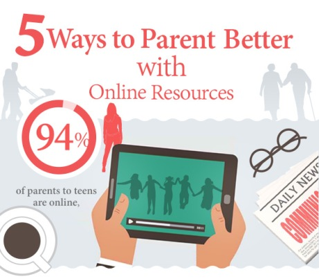 5 Ways to Parent Better with Online Resources
