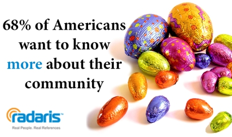 Make Easter safer with a people search