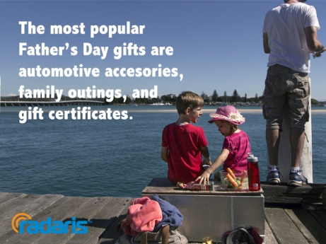 Fathers day gift reviews