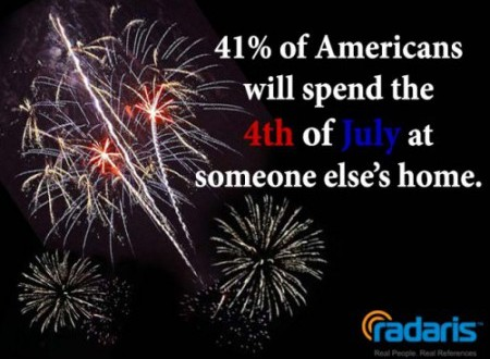 Get to know friends, neighbors, and strangers with a people search report to keep your Fourth of July safe.